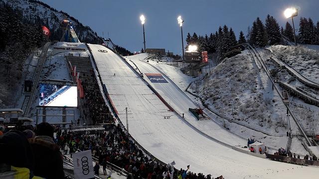 regelwerk skispringen